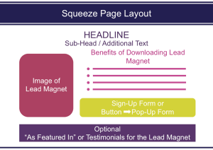 Squeeze page layout